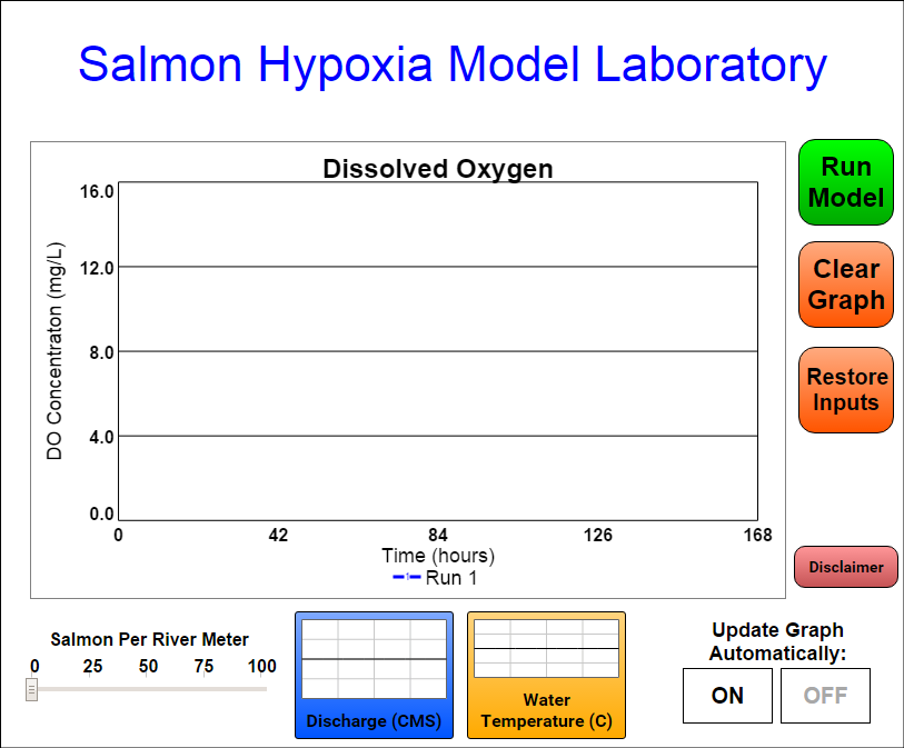 dissolved oxygen lab 1 assignment 2 Ce4505 lab assignment #2 hypolimnetic dissolved oxygen and trophic state lecture notes for lab#2a 1 establish seating pattern.